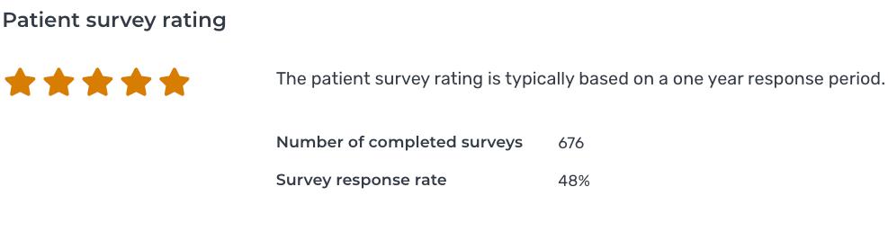 patient satisfaction chart - 5 stars